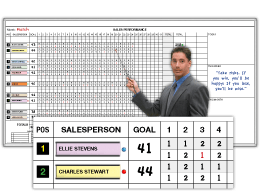 31-Daily Sales Goals and Actual Results for 15 Auto Dealer's Salespeople