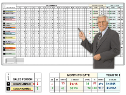 31 day, Month & Year-to-date Auto Dealer's Sales Summary Scoreboard for up to 24 salespeople