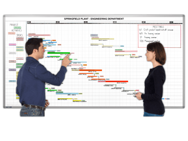 ActionPlanner® All-purpose White Board kits