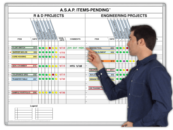 A.S.A.P. Items-Pending™