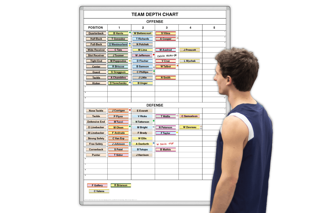 Football Depth Chart Template from www.magnatag.com