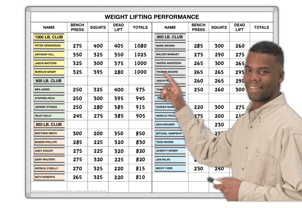 Weight Lifting Progress Tracker