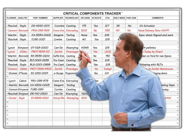 Critical Components Tracker™
