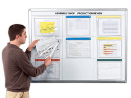 ChartView® Project ChartJacket® Boards