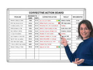 problem tracker corrective action system