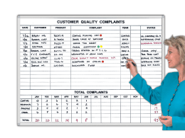 Customer Quality Complaints