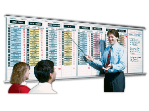 Multi-Contest Sales Leader Board for Auto Dealers