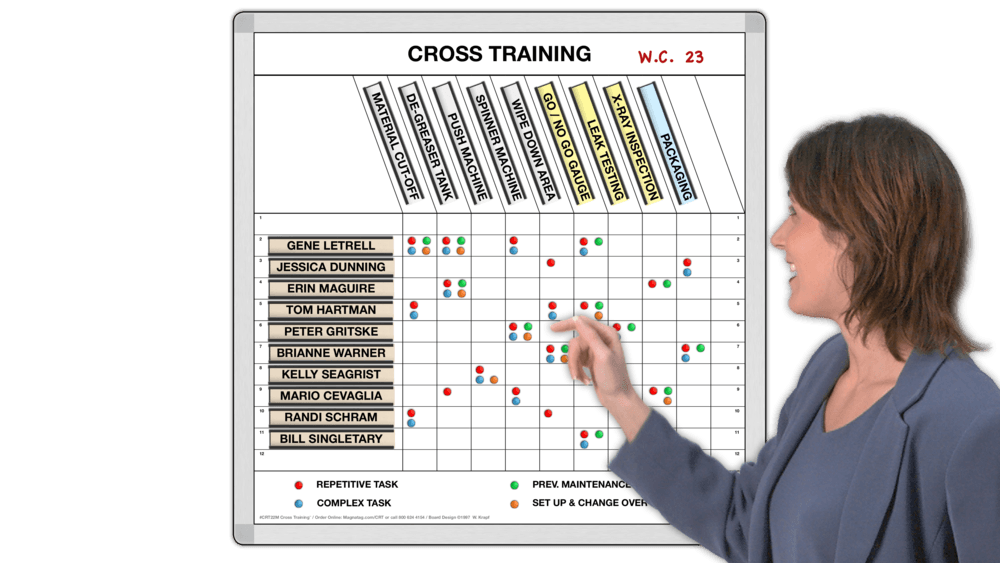 Organization Training Calendar : Cross trainer™ magnetic whiteboard kits magnatag