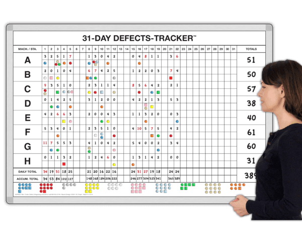 31-Day Defects-Trackers™
