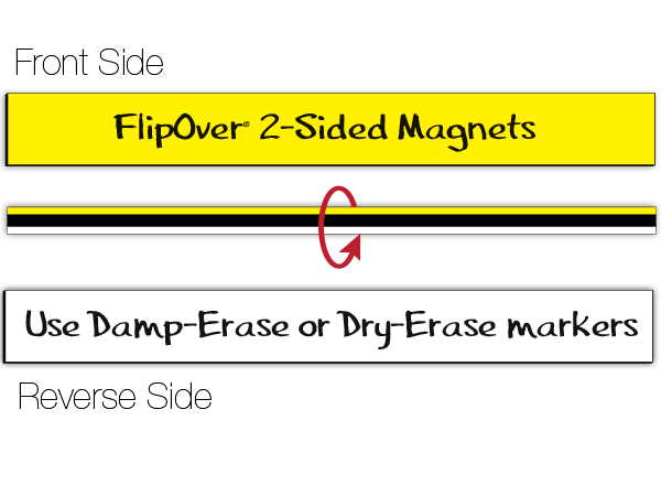 2-Sided FlipOver™ Whiteboard Magnet Strips