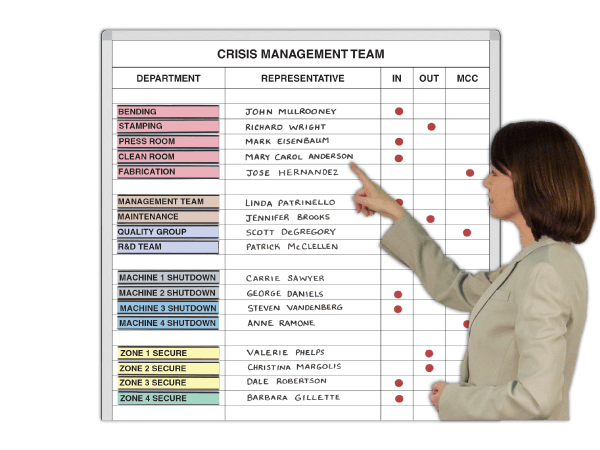 Crisis Management Team In-Out Status