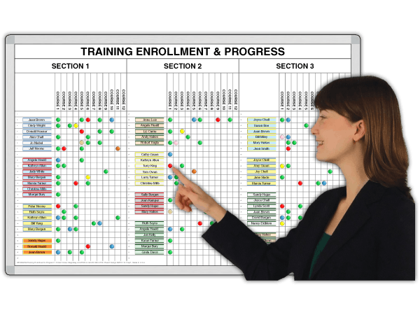 Training Enrollment & Progress™