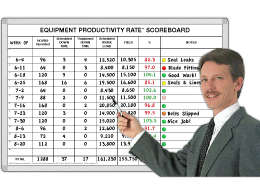 Equipment Productivity Tracker®
