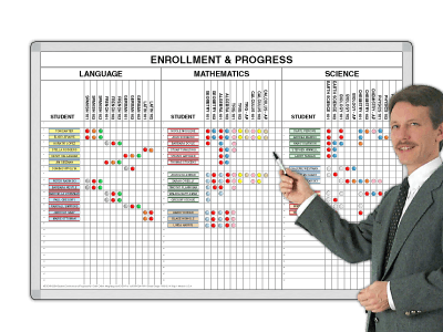enrollment and progress student tracker