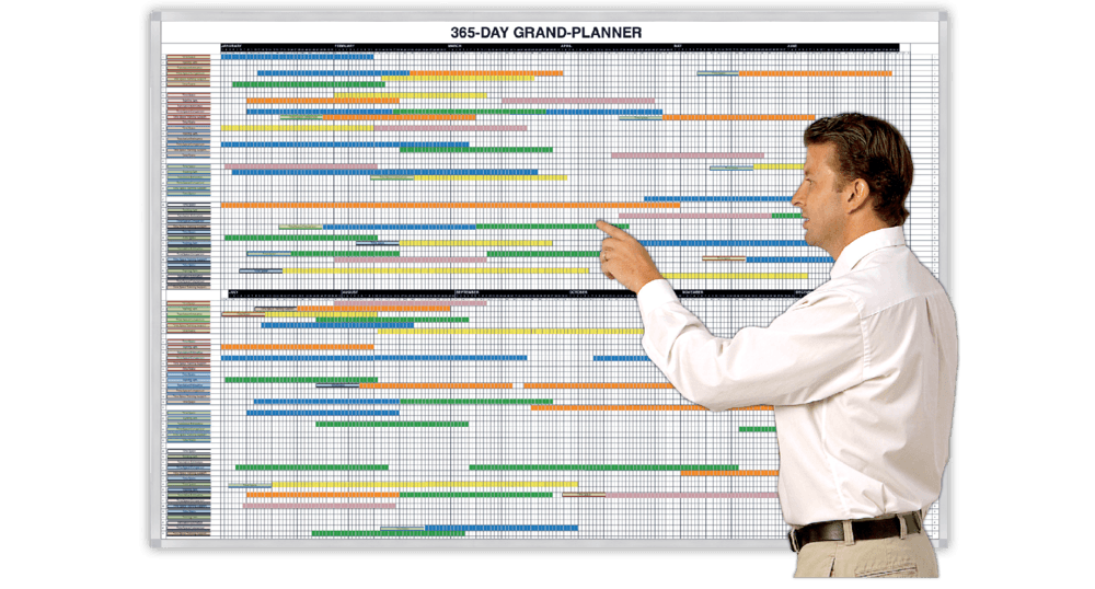 Magnetic Dry-Erase Whiteboard Project Timeline Planning System