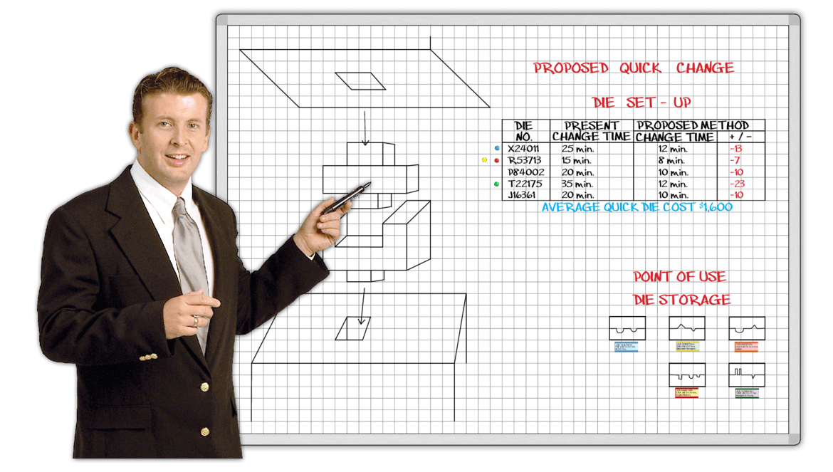 All-Purpose Square-Grid Magnetic Whiteboard | Grid Printed Kits