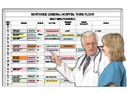 Patient-Doctor-Nurses. Notes & Status Boards