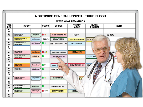 For Hospital Nursing Stations: Patient-Doctor-Nurses, Notes & Status magnetic whiteboard kits.