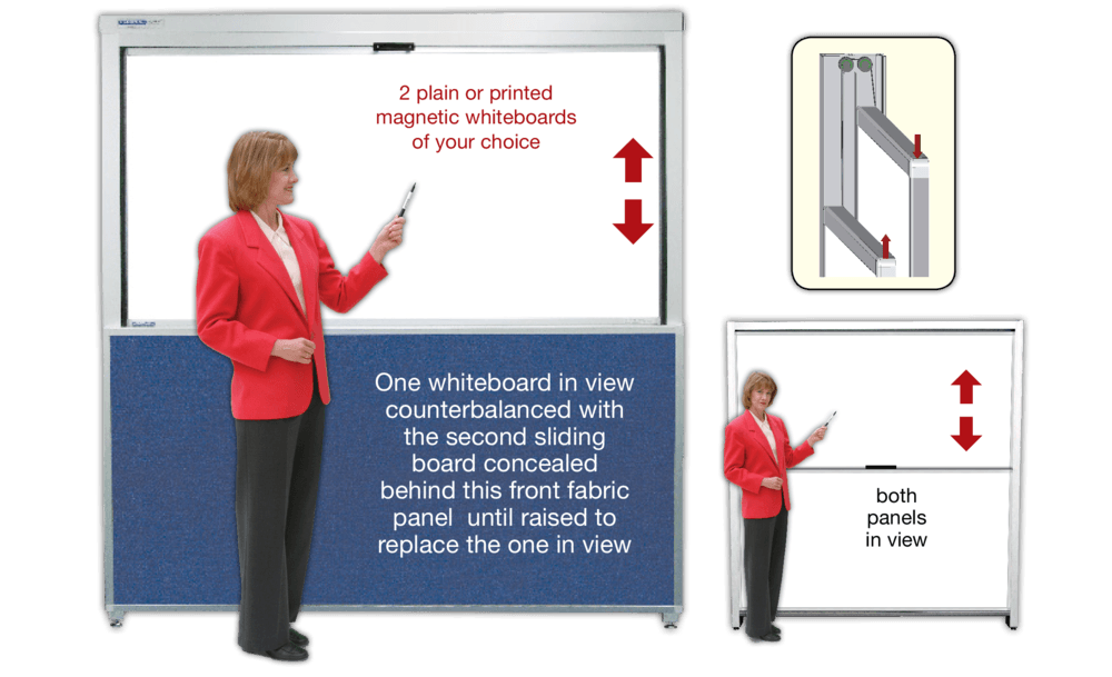 Need More Whiteboard Space Than Your Wall Offers? HighRizer™ Up Down  Sliding Panels Double Your Display Space. Plain Or Printed Counterbalanced  Sliding ...