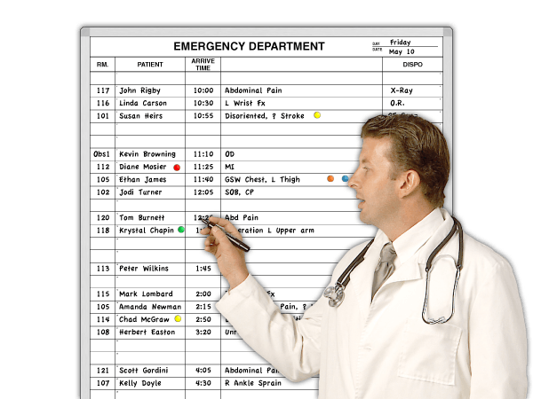 E.R. Patient Listing & Disposition Board
