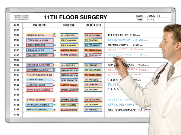 Patient Procedure Schedule™