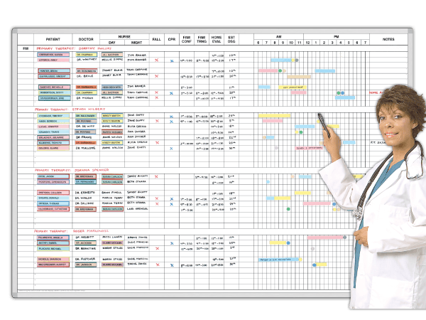 Patient Therapy Plan and Time Schedule