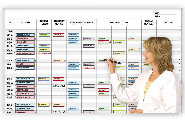 Patient-Caregiver Assignment Planner™