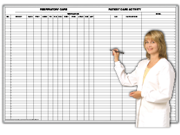 Respiratory Therapy Ventilator Schedule