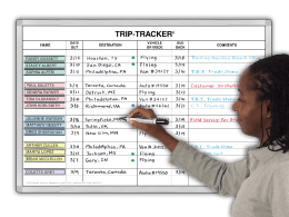TripTracker® Boards