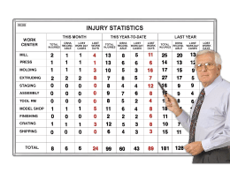 Injury Statistics by Department