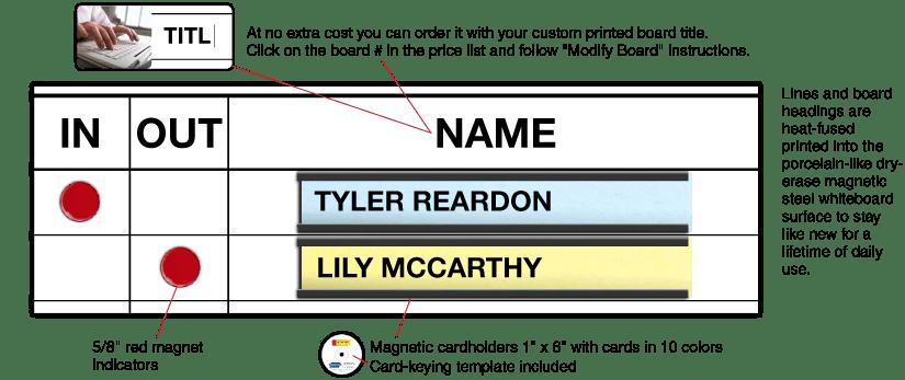 Magnet Summary Template - Costumepartyrun