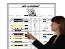 In-Out Accountability