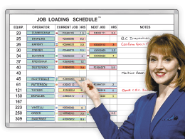 Job / Next Job Loading™ Schedule