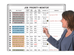 Job Priority Monitor board