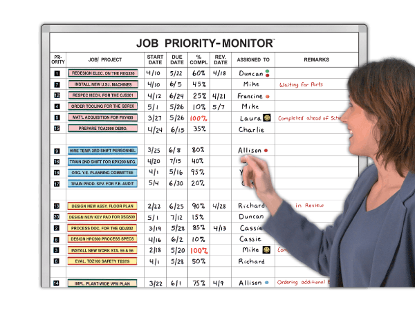 Job Priority-Monitor™