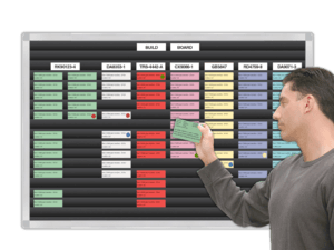 Kanban Lean Manufacturing Card Amp Whiteboard Systems
