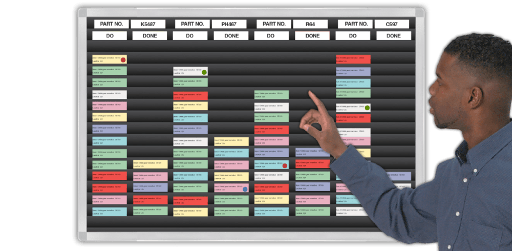 Do done board kanban cardview system the 17 kanban card colors can show part no batch release or priority and the label colors routing instructions or your code pronofoot35fo Image collections
