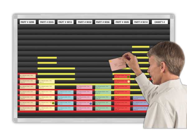 Kanban On-Hand™ Board. 5 Sizes