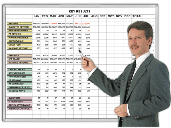 12 Month Key Results Tracker®