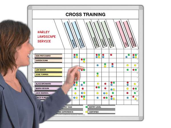 Cross Training Schedule for Landscapers