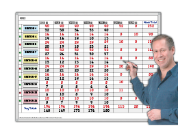 StatusTracker® 7-day or wk. Scoreboards