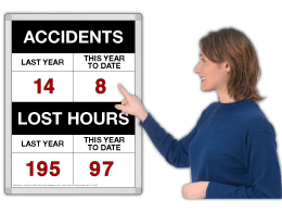 Lost Accident Hours™
