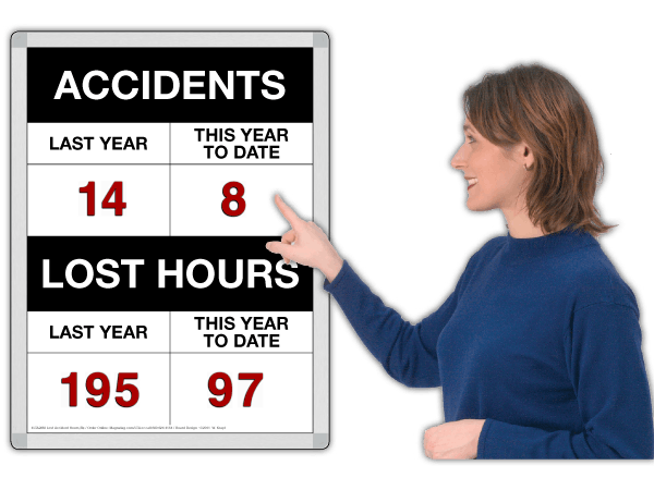 Lost Accident Hours Workplace Safety Awareness