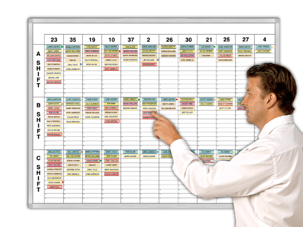 Shift Manning Work Schedules and / or Job-Loading Schedules