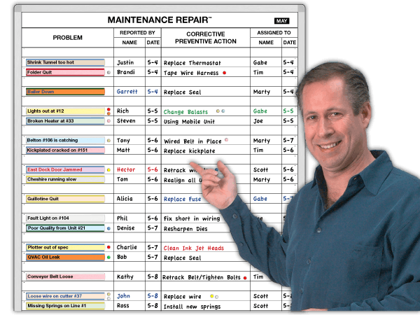 Plant Maintenance Repair Schedule