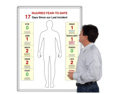 HurtSpot™ Body Injury diagram™ Safety Awareness Motivational Board