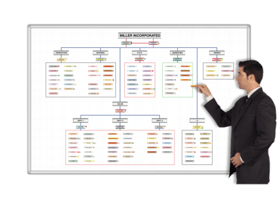 Ghost Gridded Organizational Charts