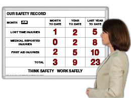 Our Safety Record