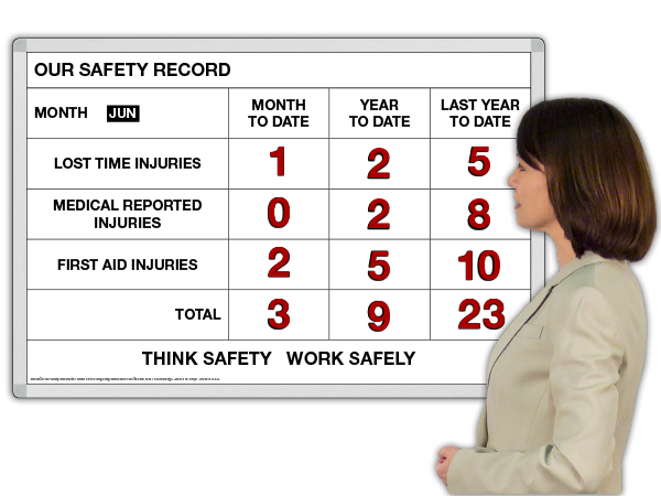 Our Safety Record™