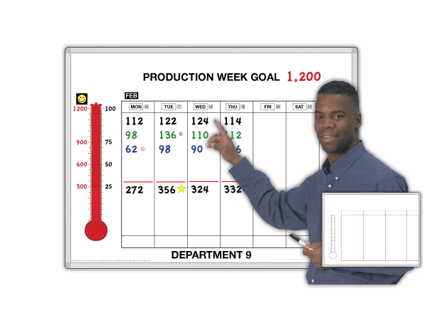 Our Week™ Magnetic Dry-erase ThermoChart®